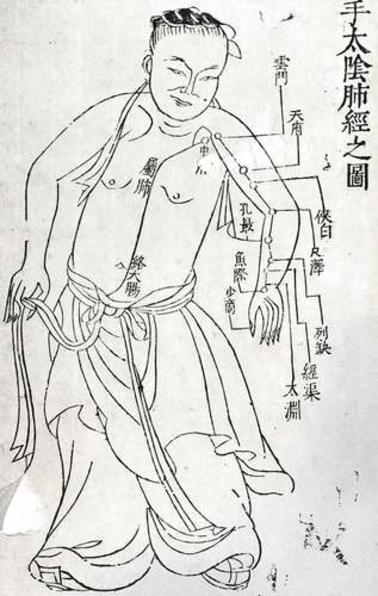 Acupuncture points, drawing from a Chinese manuscript; in the Bibliothèque Nationale de France.