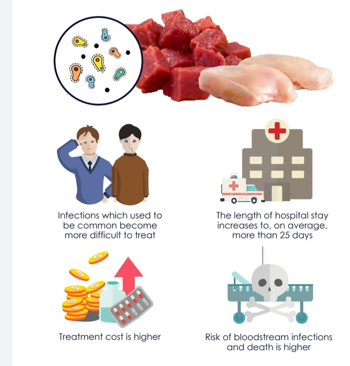 apocalypse-of-antibiotics