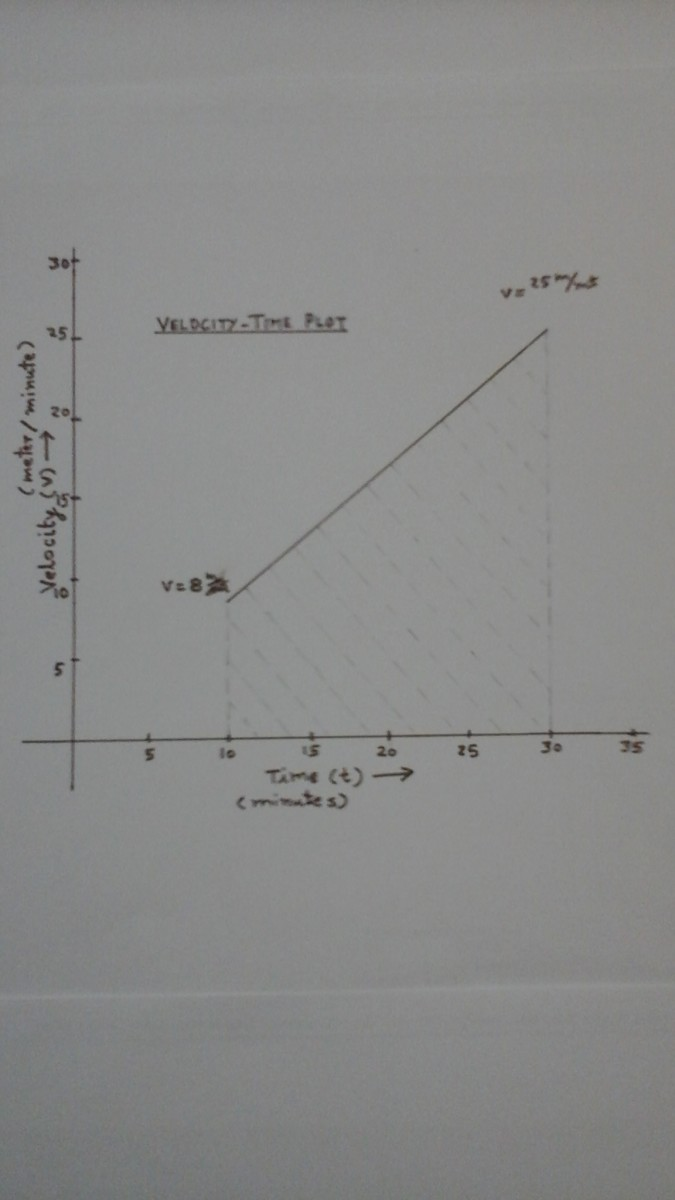 basic-physics-lesson-2-speed-and-velocity