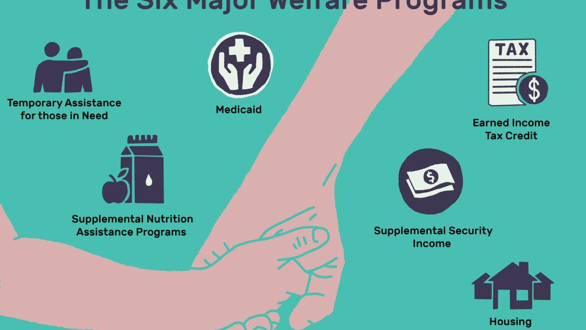 is-welfare-working