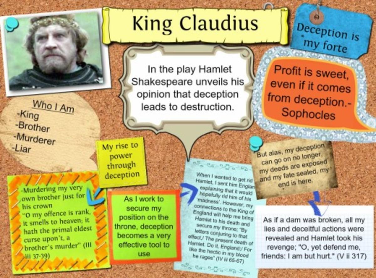 Hamlet's Summary
