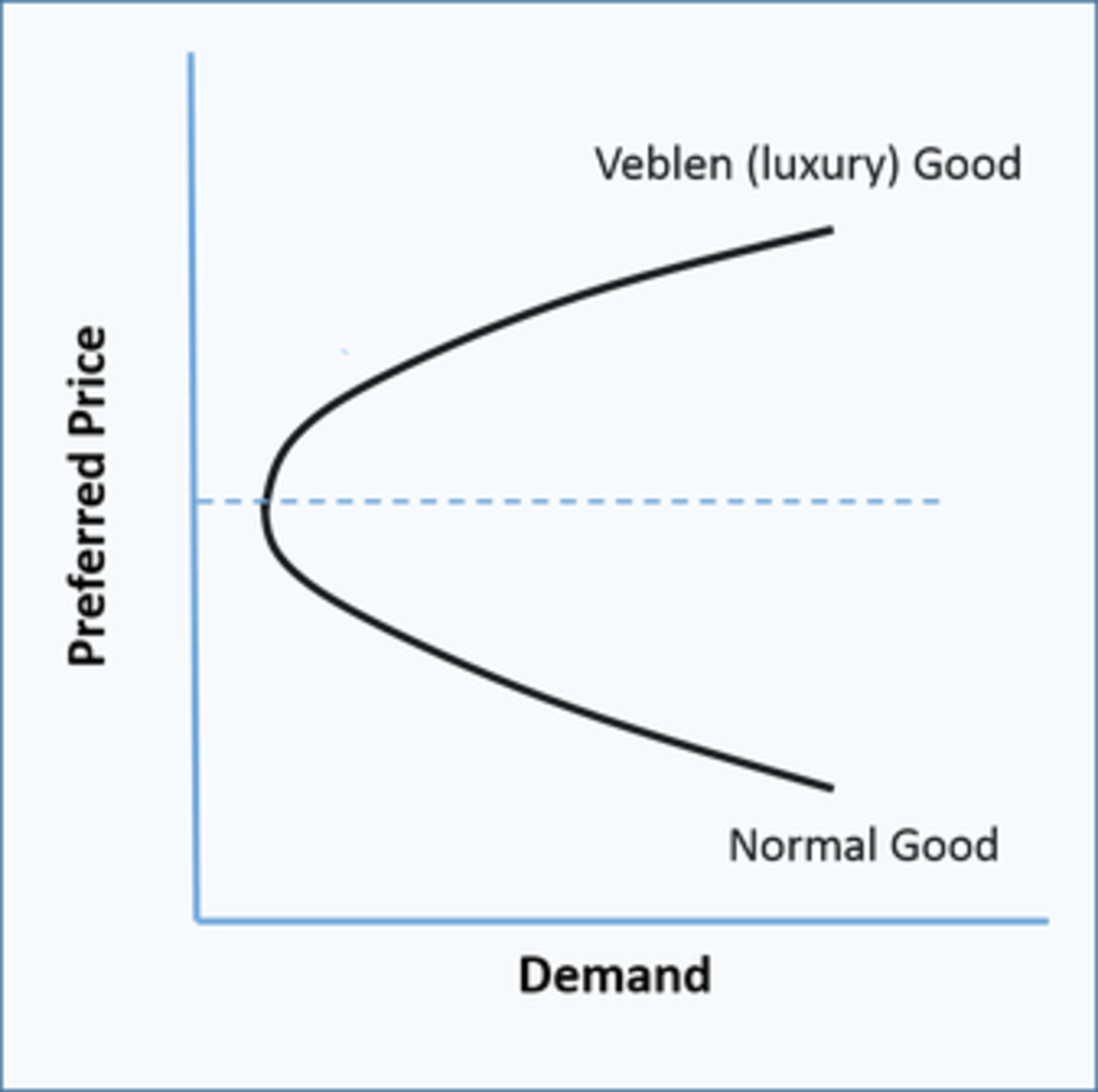 explaining-supply-and-demand