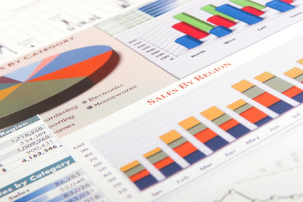 Sales by region KPI
