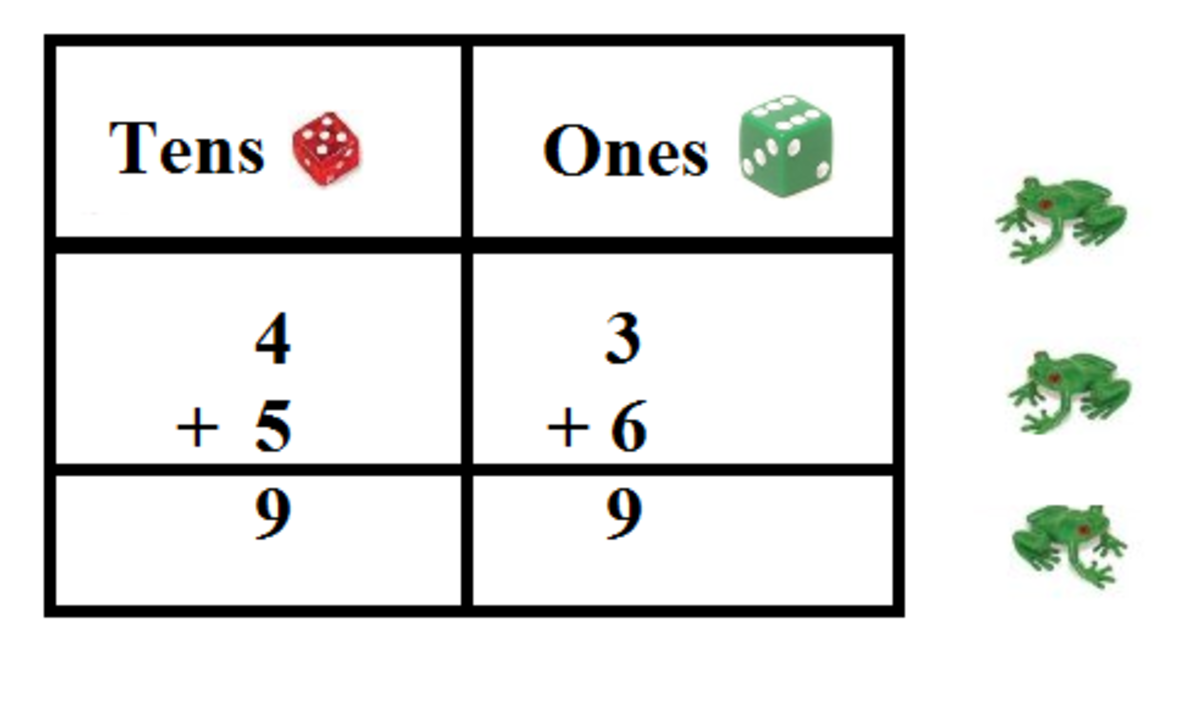 Frog Dice Game