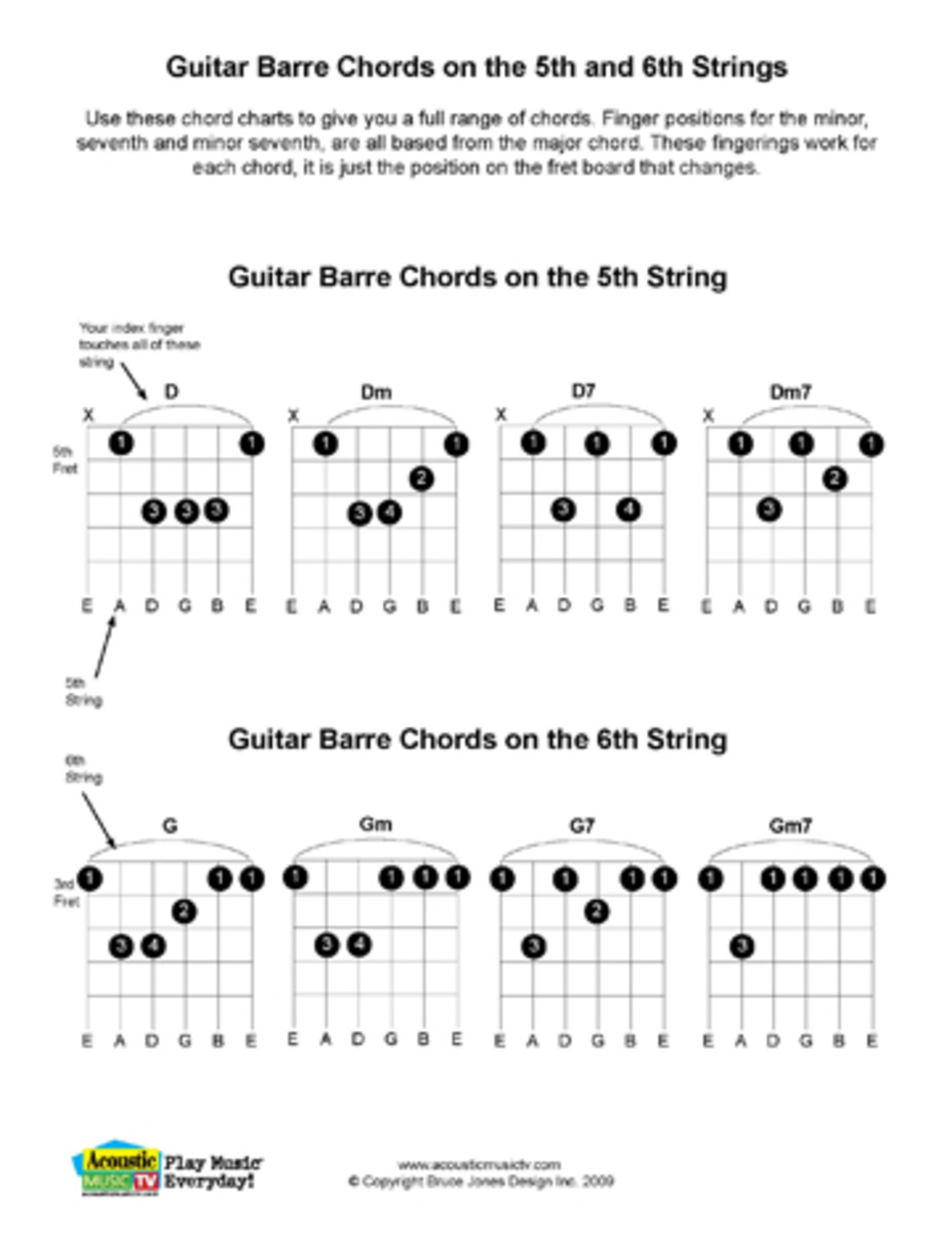 Barre chords based on the 5th or A and 6th or E guitar strings.