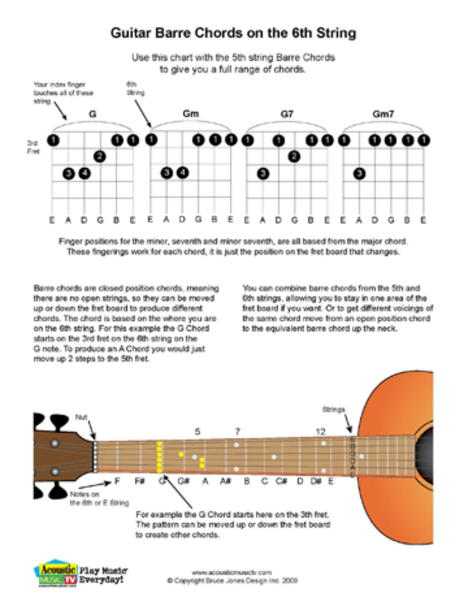 Guitar barre chords based on the notes of the 6th or E guitar string.