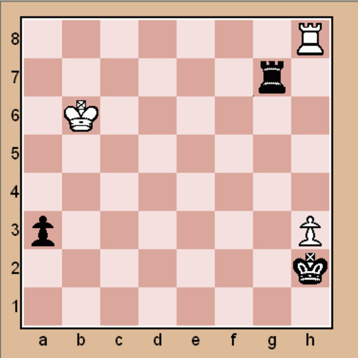 Adavnced chess strategy puzzle (Click to enlarge)