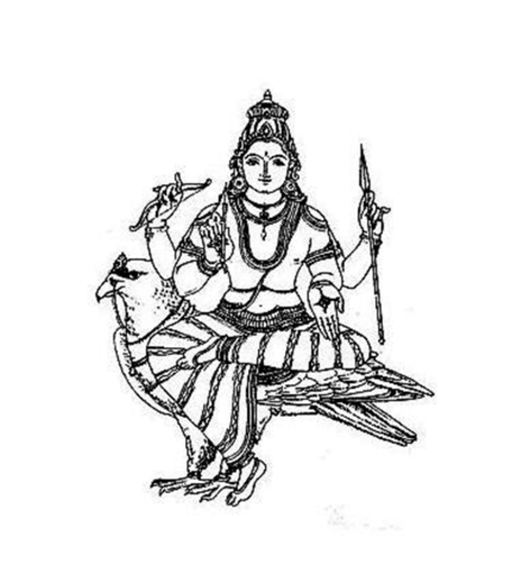 Shanidev Mantras and other Remedies