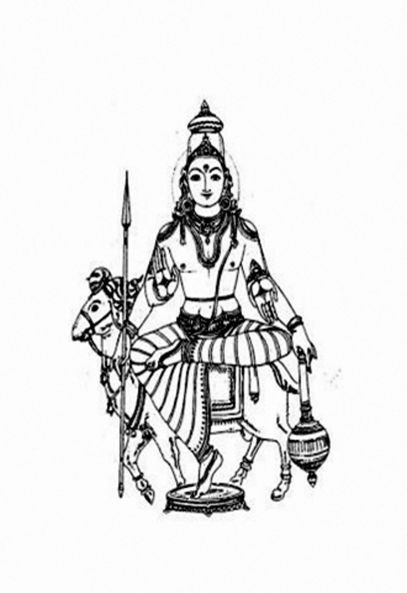 Mangal Mantras and Remedies