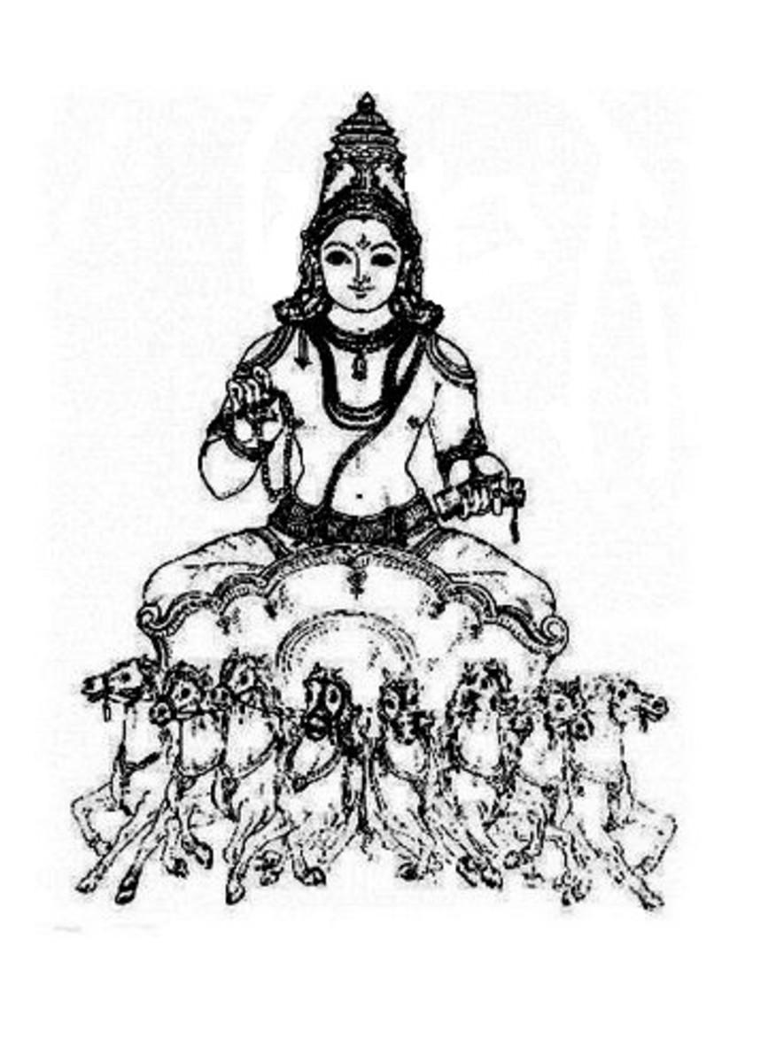 Significance of Jupiter or Brihaspati in Horoscope, Remedies and Guru Mantras