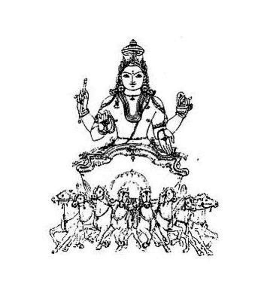 Lord Shukra Mantras