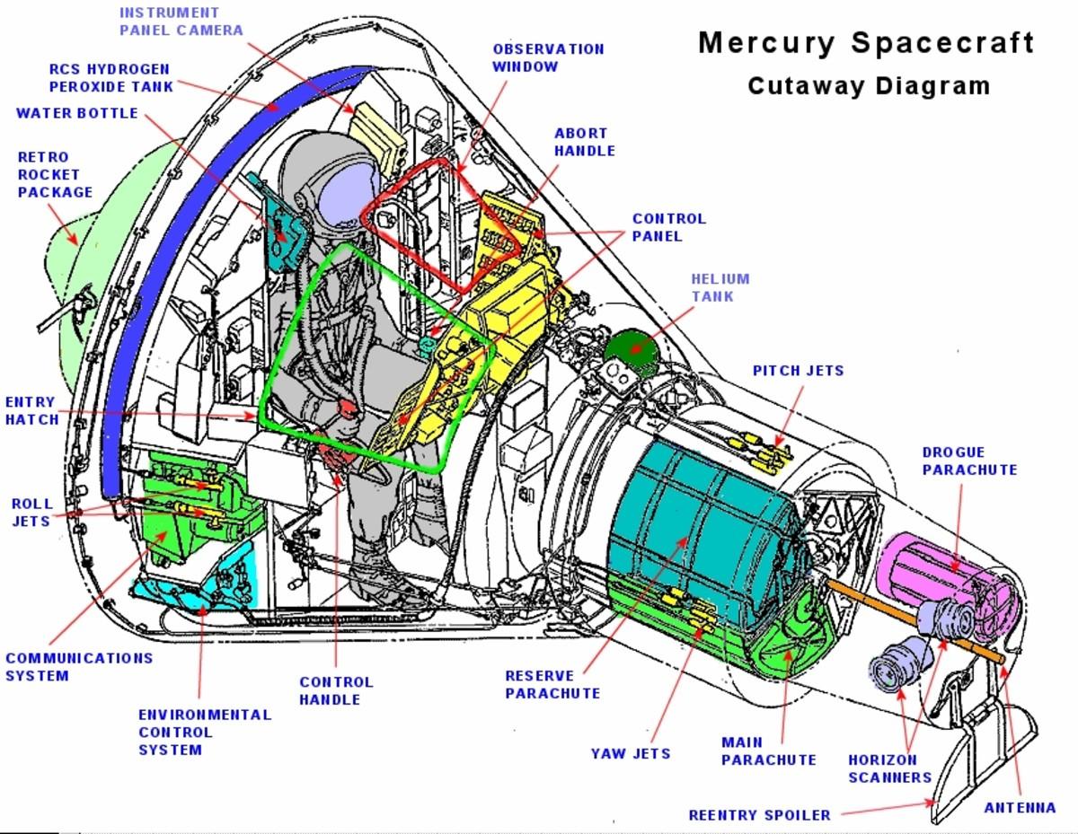 Mercury spacecraft cutaway diagram. Photo courtesy of NASA.