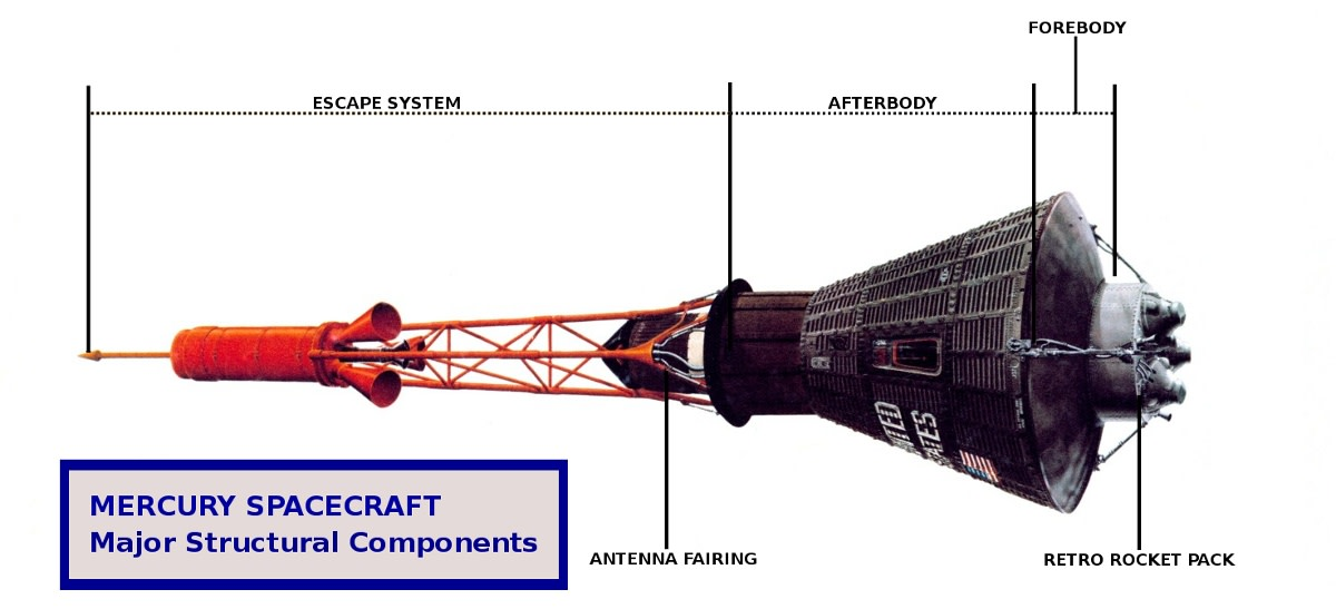 Major Structural Components of the Mercury Spacecraft.