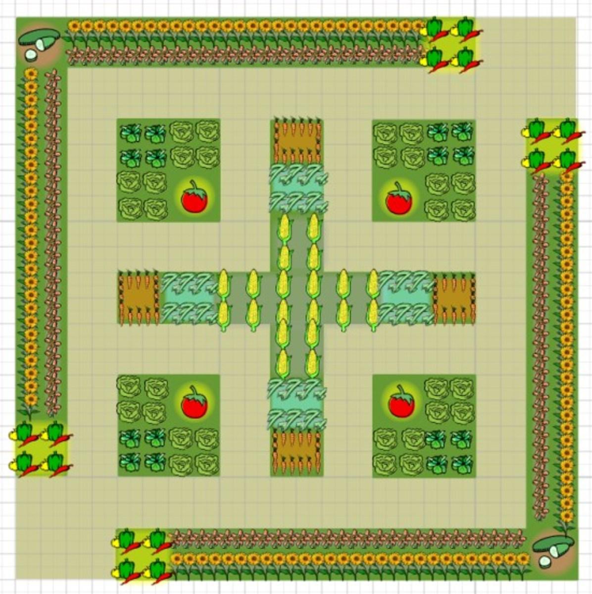 potager garden layout 3