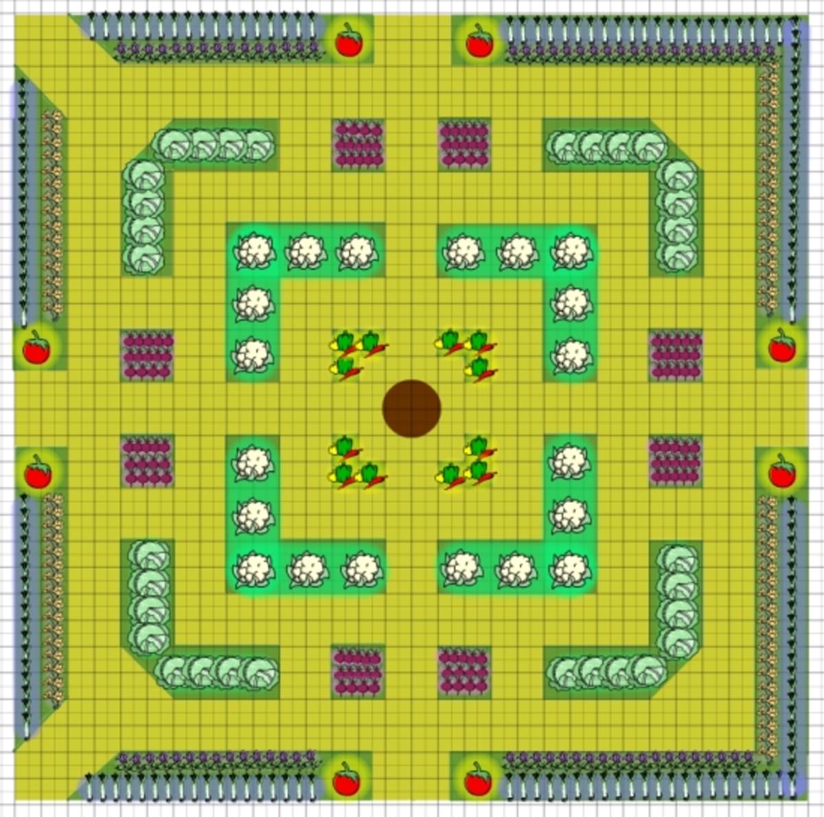 potager garden layout 2