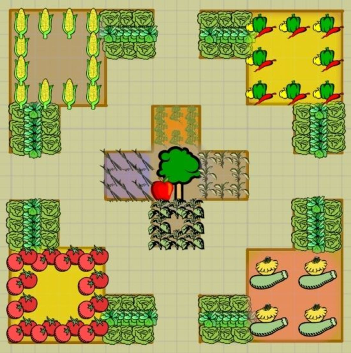 potager garden layout 4