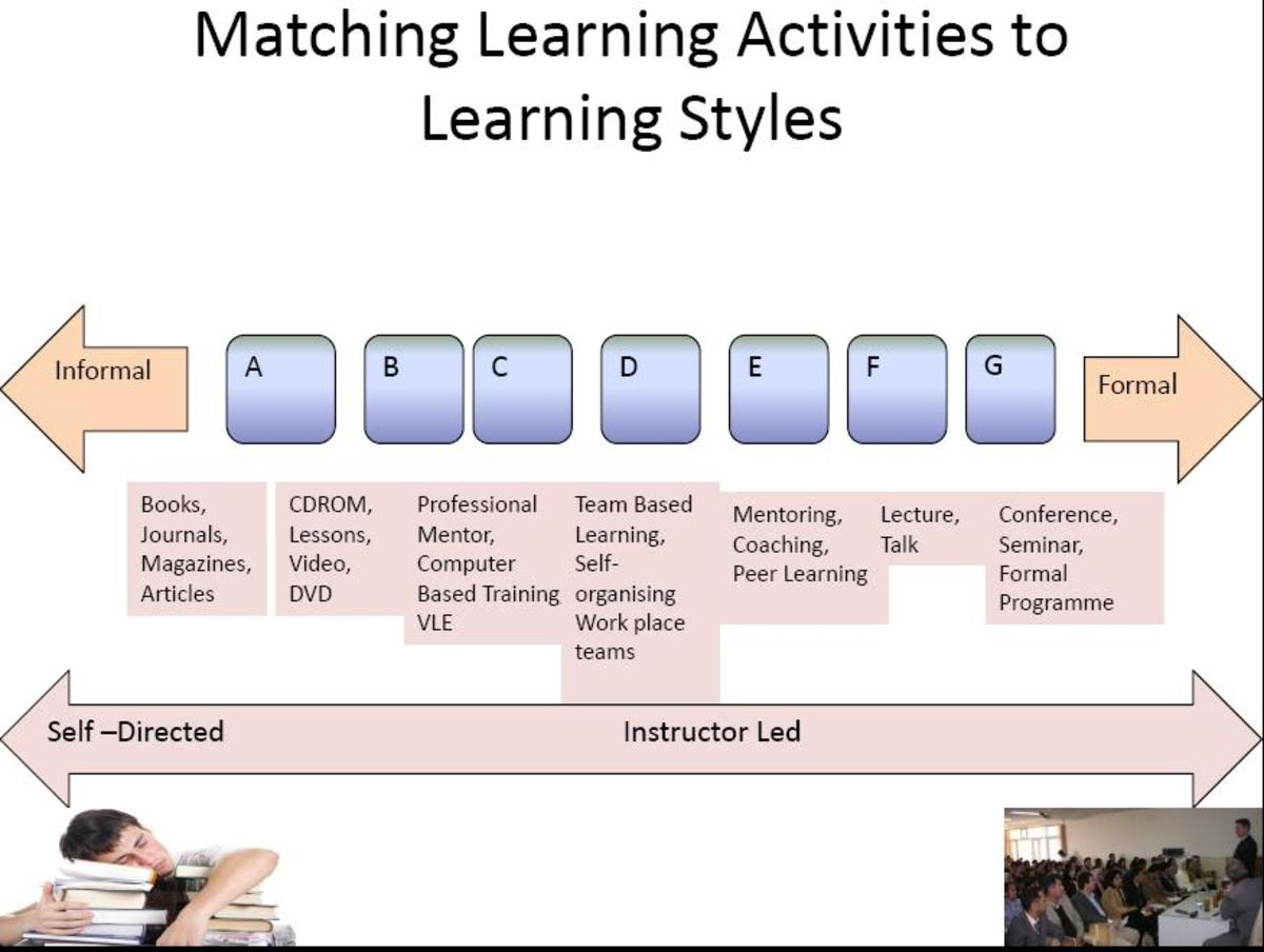 Matching Learning Activities