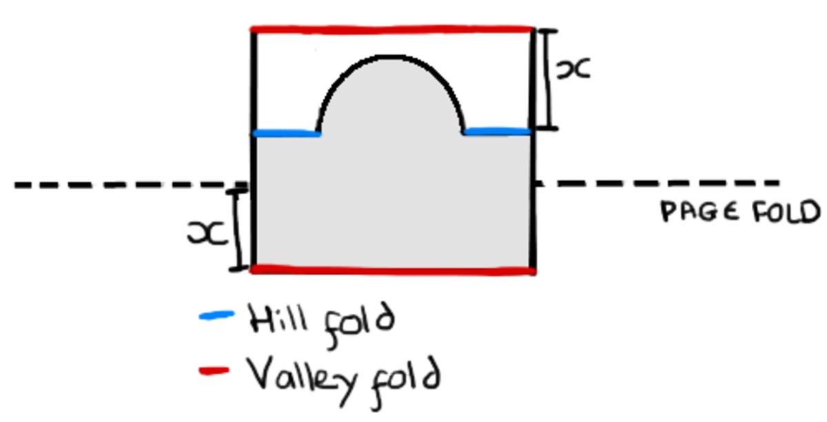 origamic-architecture-beginners-diagram