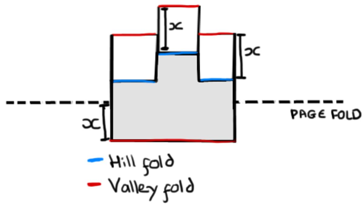 origamic-architecture-diagram