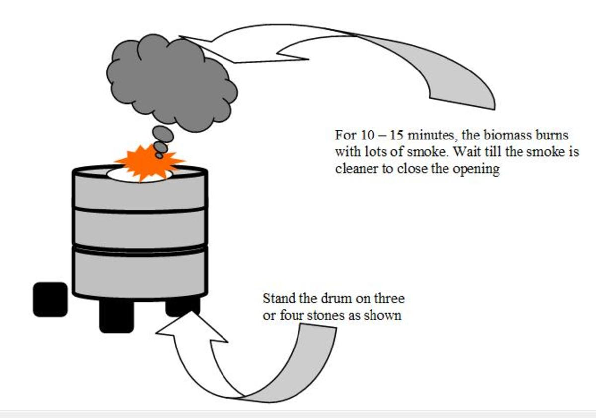 Carbonization of biomass - biomass will produce a lot of dark smoke