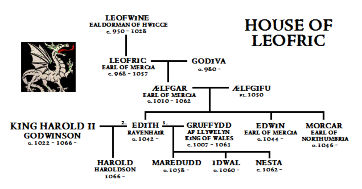The House of Earl Leofric of Mercia (d.1057), arch rivals of Earl Godwin's clan. Leofric's  son Aelfgar allied himself with son-in-law Gruffydd ap Llewellyn prince of Gwynedd. Harold wedded Gruffydd's widow Aeldgyth in a bid to unite the kingdom.