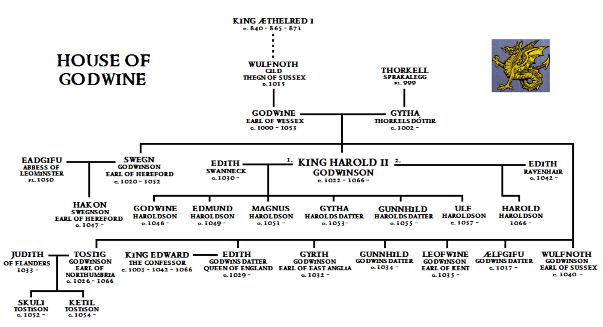 Godwin's clan, Tostig was the third son and fourth of the earl's offspring by Gytha Thorkelsdatter