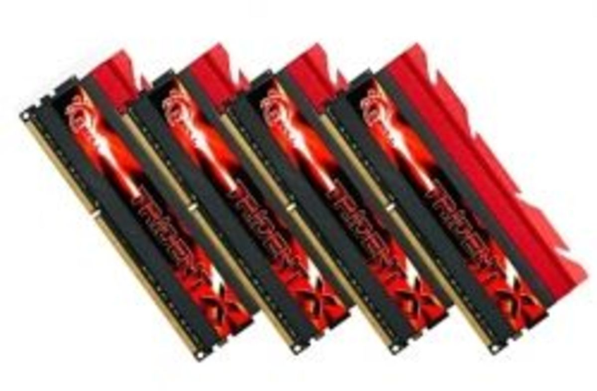 Ram for Photo Editing - G. Skill