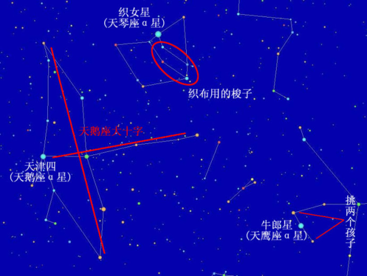 Modern Chinese star map.