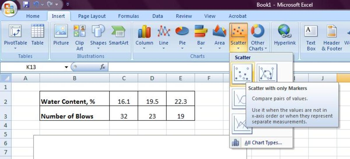 How to Make Liquid Limit Graph in Excel Spreadsheet | HubPages