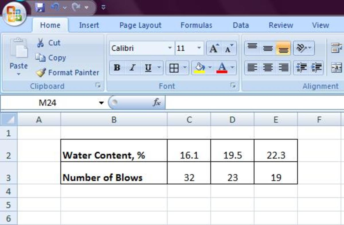 How to Make Liquid Limit Graph in Excel Spreadsheet
