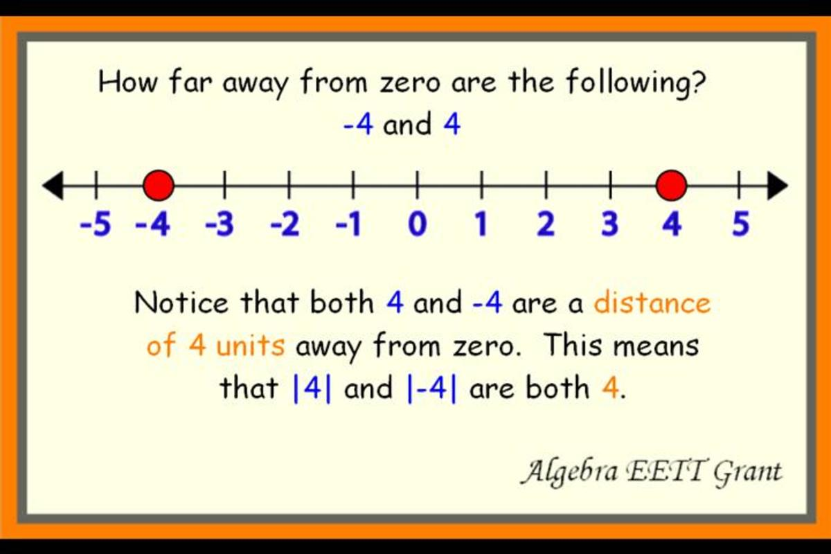 football-and-absolute-value-a-middle-school-math-hands-on-lesson