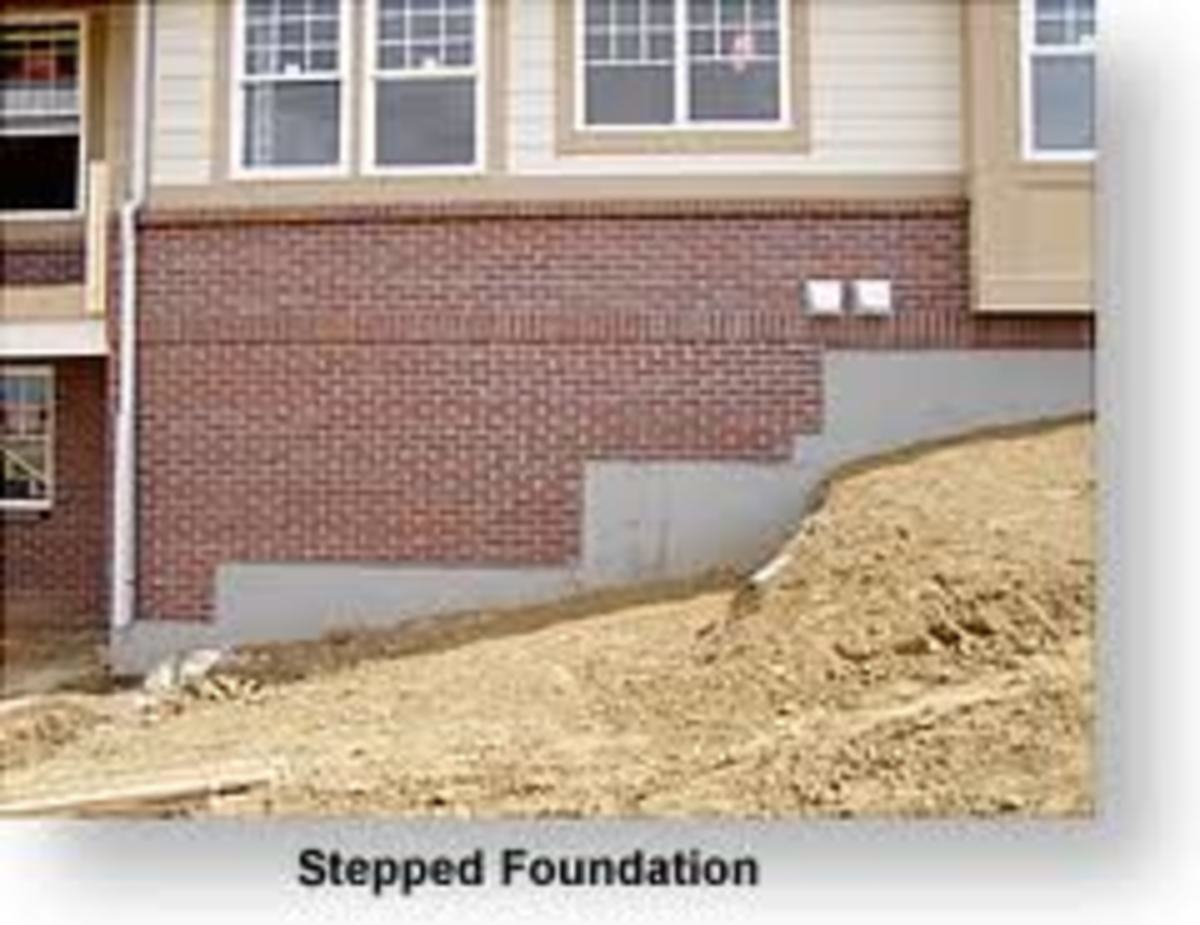 Stepped foundation above ground. Here I would like to point out that most times we bricklayer find the stepped foundation below ground