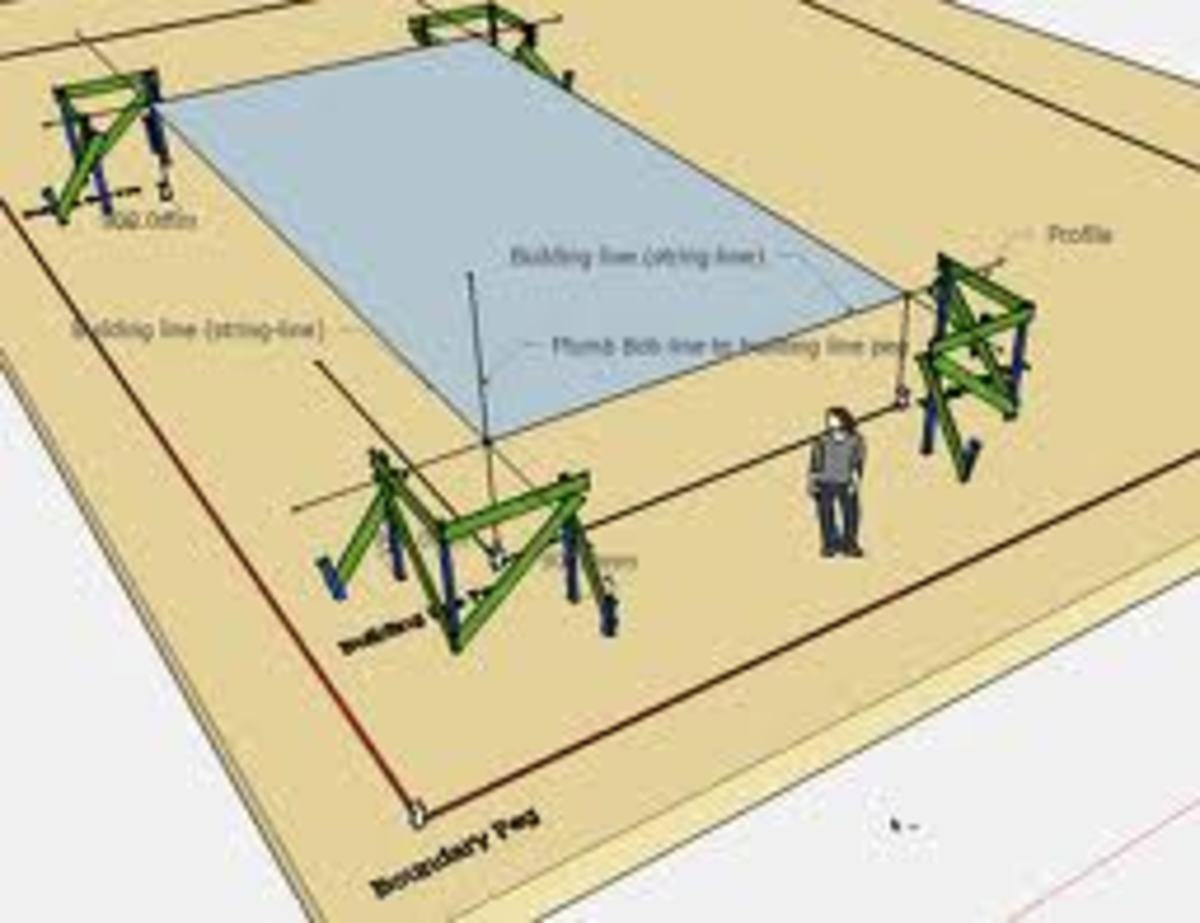 Profiles are erected on the construction sites, in order to give the building workers, the right size and the position of the various elements of whatever is being built, one can extend this to even give the levels required.