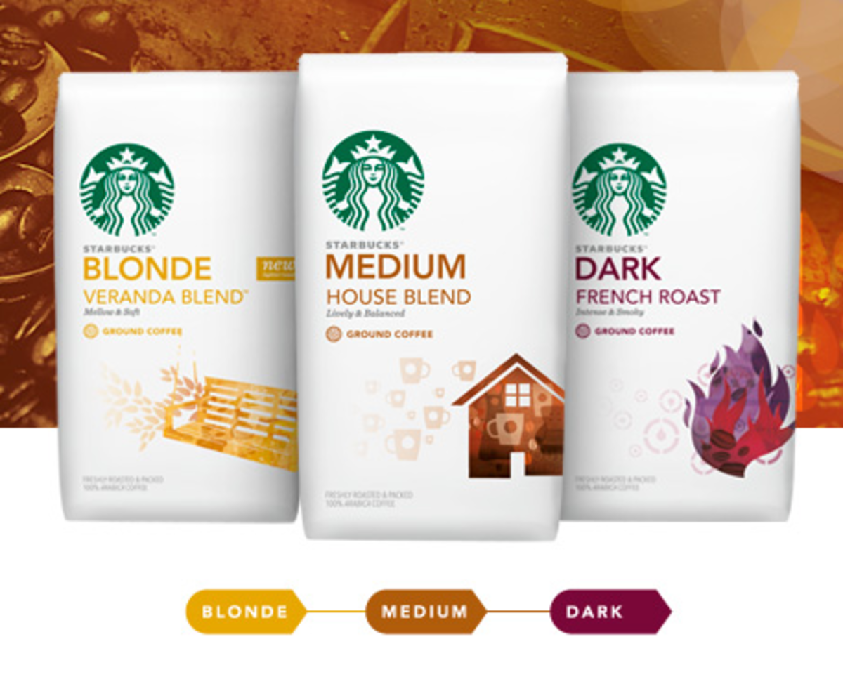 Starbucks Drink Guide: Coffee