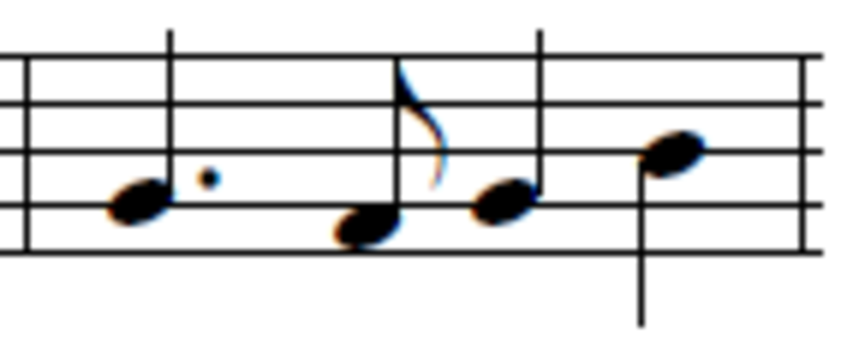Example of a bar or measure in sheet music.