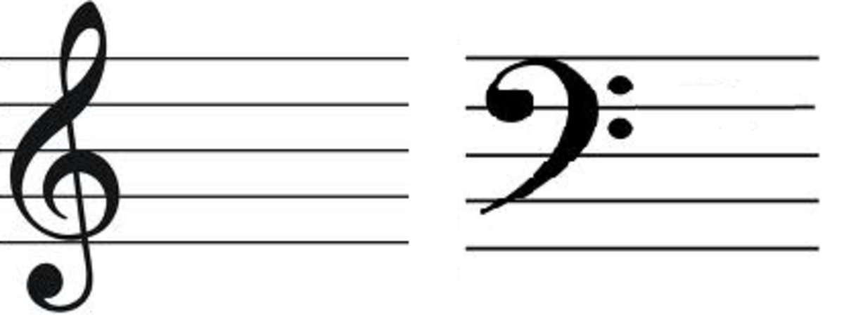 Treble Clef shown on the left and the Bass Clef on the right.