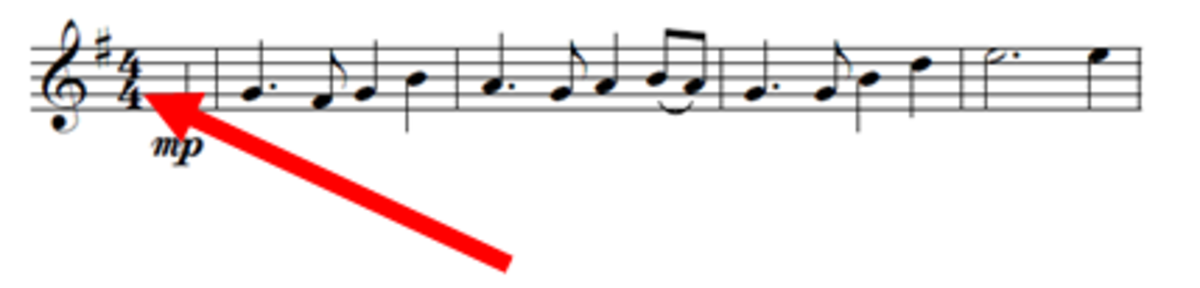 Illustration of the time signature in sheet music.