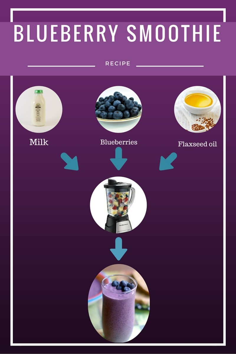Blueberry smoothie instructions