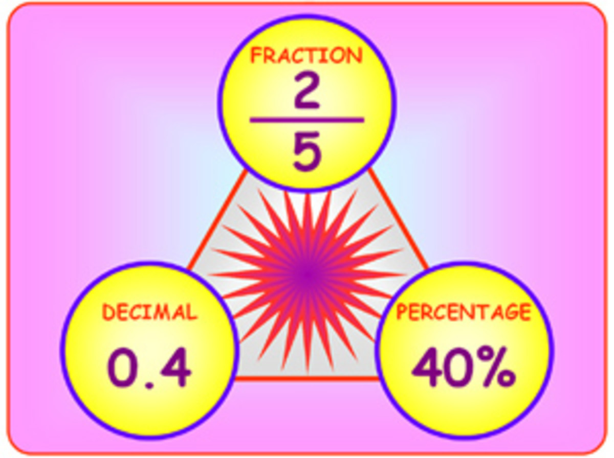 Maths Help: Conversion Chart For Fractions, Percentages And