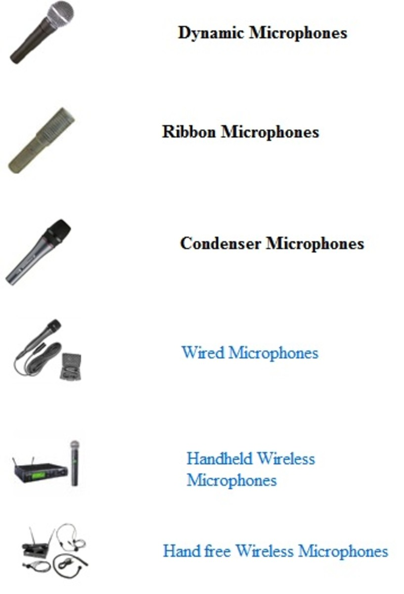 Working and types of microphones