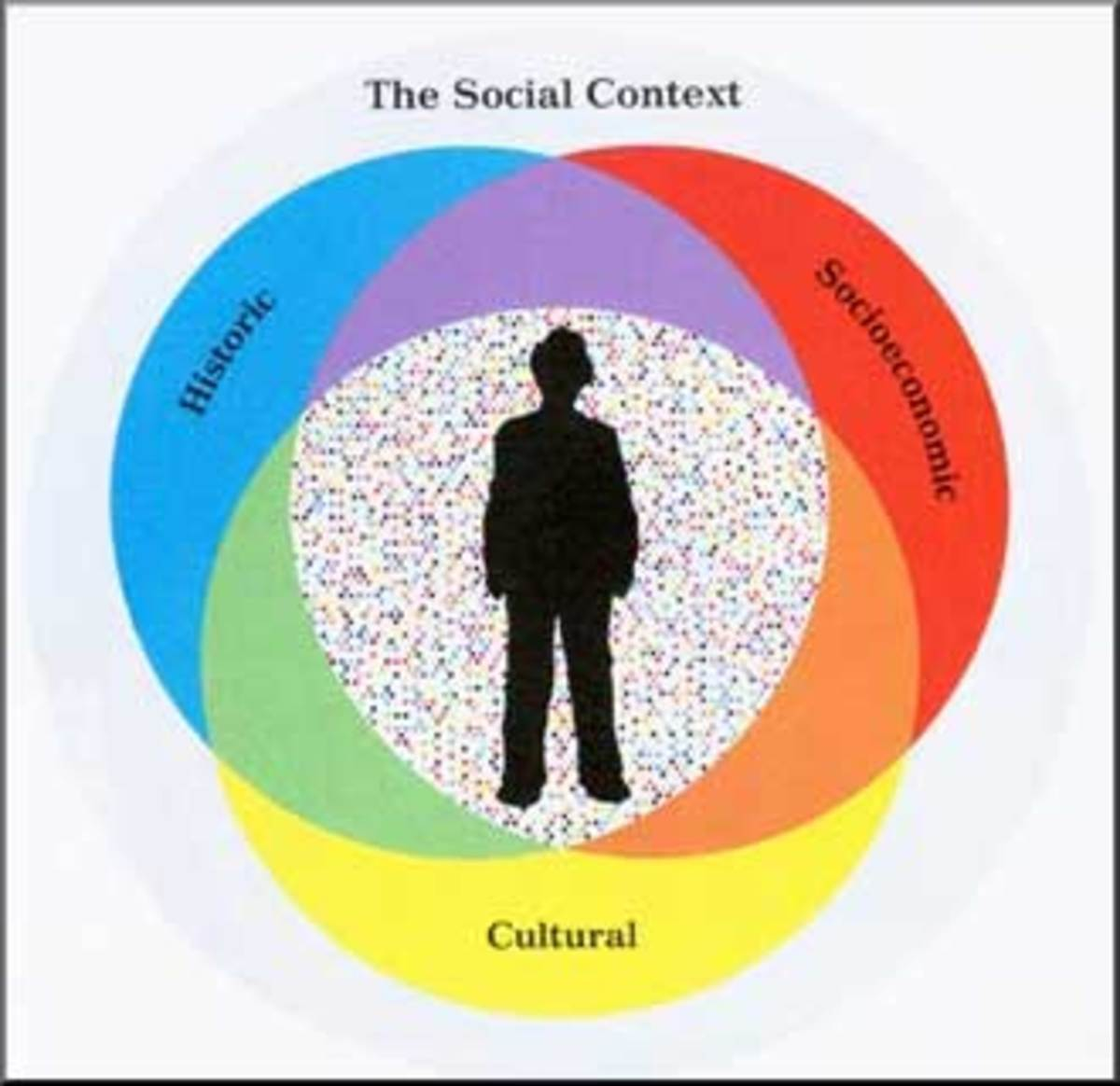 childhood development cultural context Course 101-childhood and development of children  within their socio-cultural context  indian childhood: cultural ideas, and social reality new.