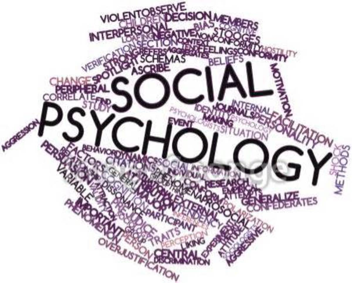 social psychology social comparison Analysed the spontaneous social comparisons used by participants in   correspondence to: w m l finlay, psychology department, university of surrey ,.