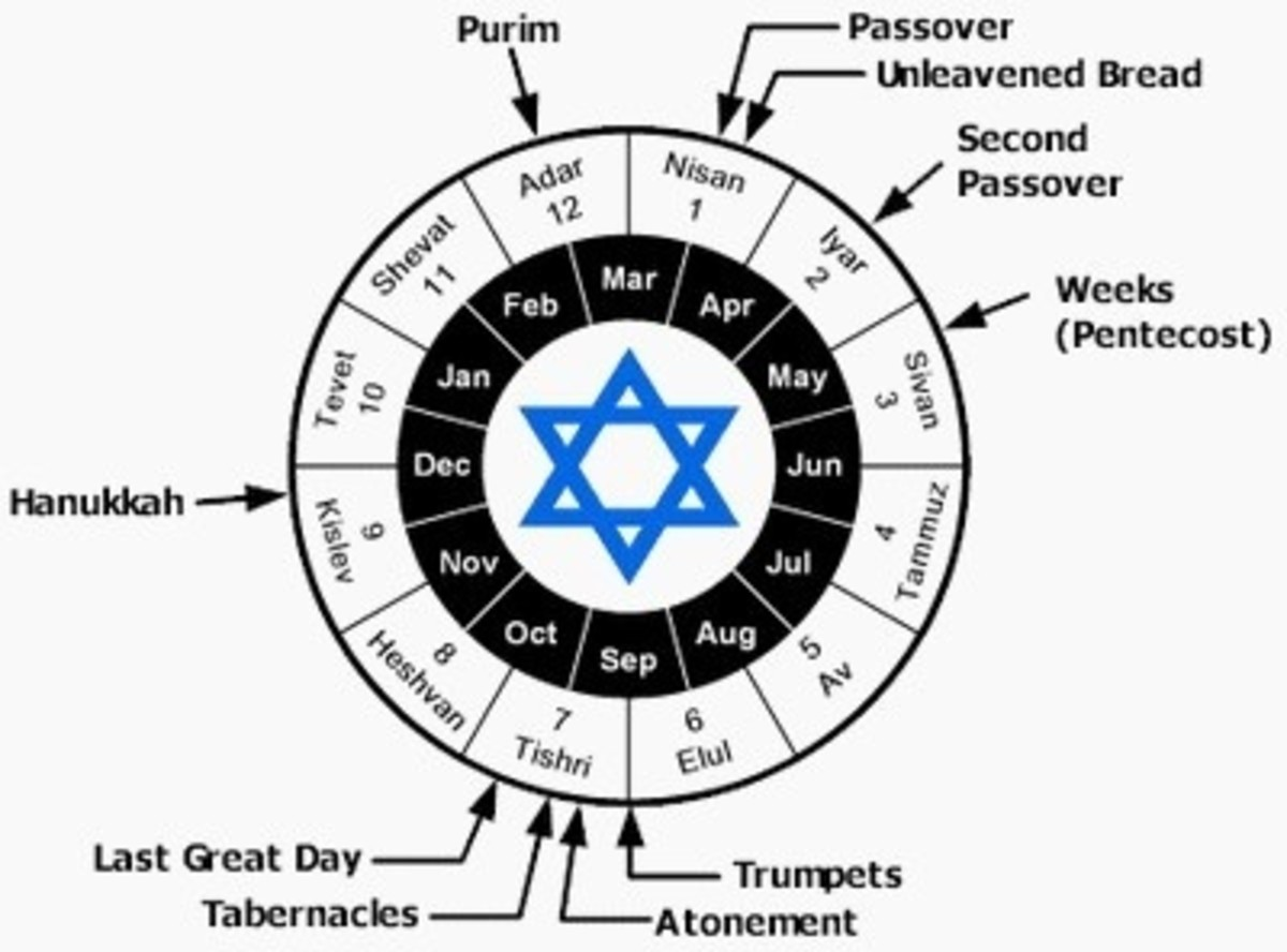 jewish-holiday-calendar-2010-2013