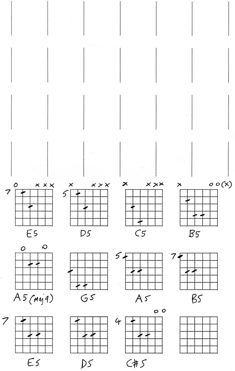 Guitar Lesson - Power Chords