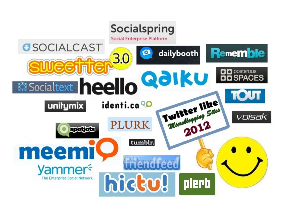 High PR Twitter like Microblogging Sites List for 2012