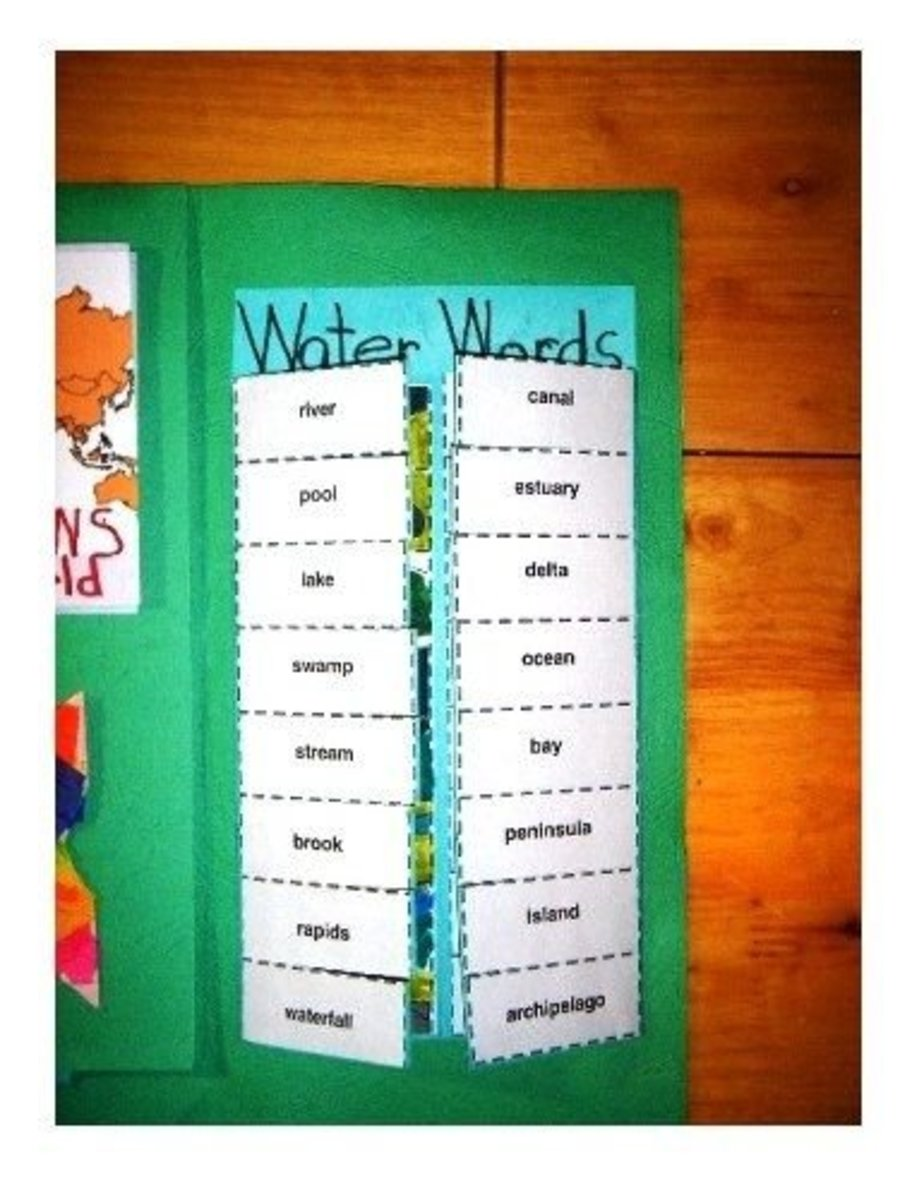 water words flip flap book