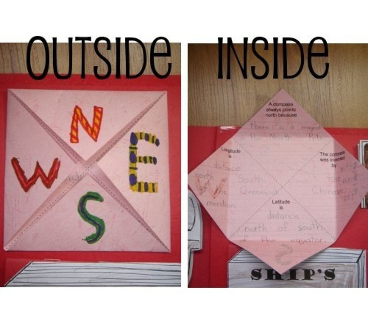 compass directions four corner minibook