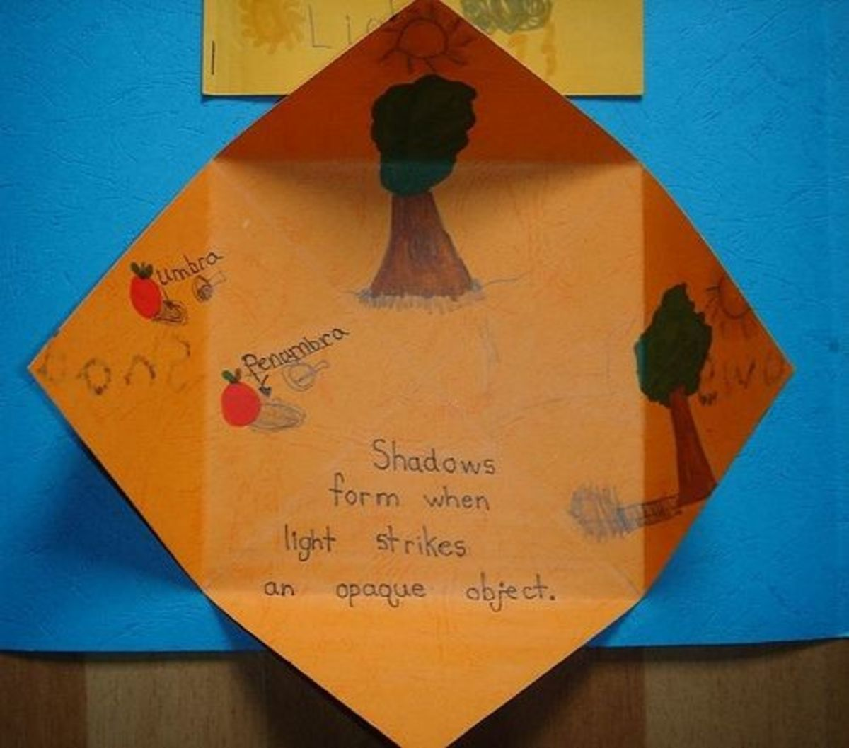 shadows four corner minibook