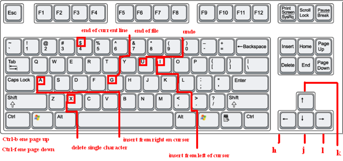 Try these navigational keys if the usual arrows and backspace do not work for you, otherwise keep reading to get normal keyboard function back