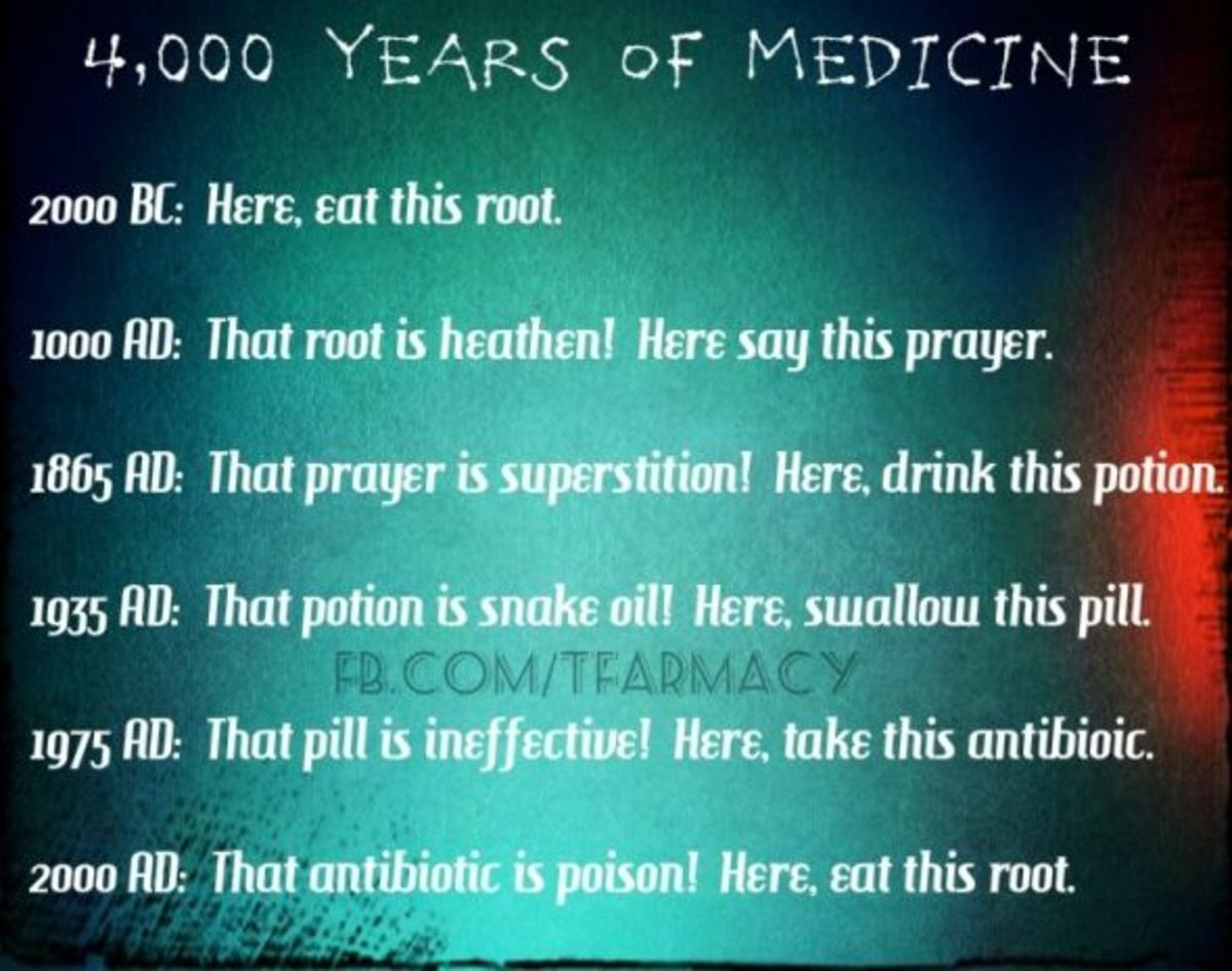 Conventional medicine history